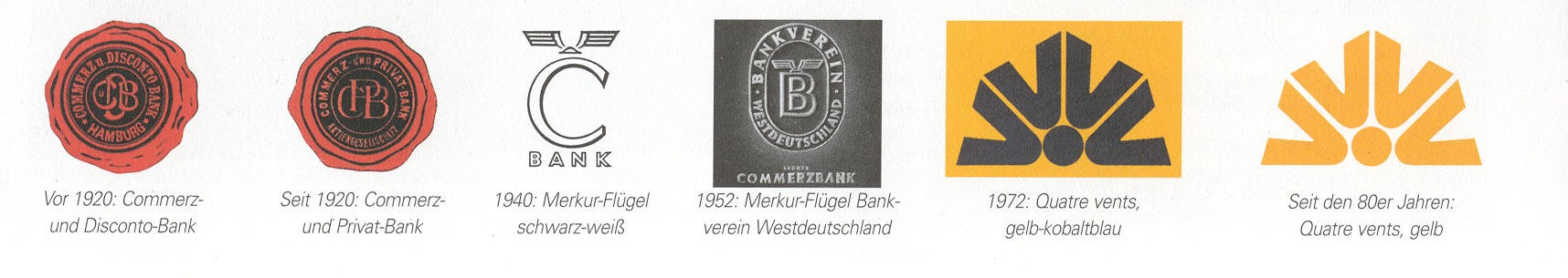 Commerzbank-Logo-Geschichte