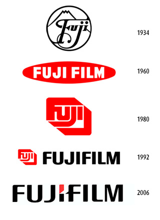 Fuji Film Logos von 1934 bis 2006