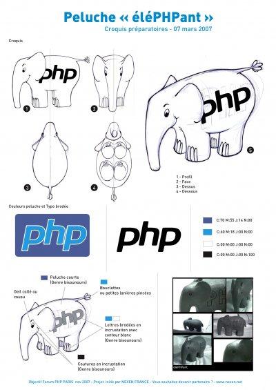 Produktdesign Skizze PHP Elefant