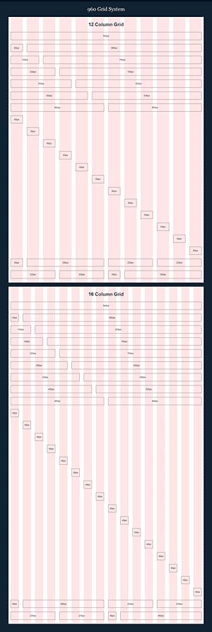 CSS Webdesign Rapid Development Raster